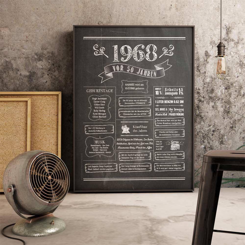 Retro Chalkboard / Jahrgangsposter 1978
