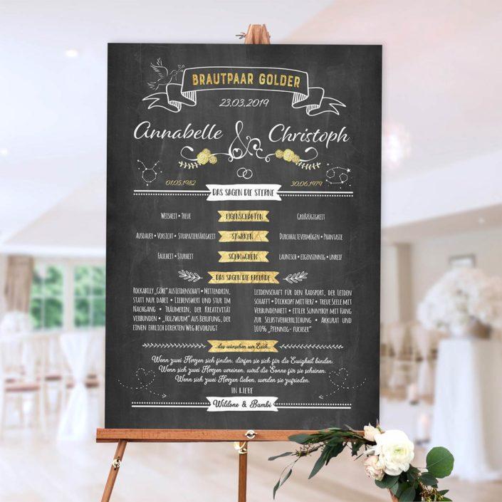 Schild zur Hochzeit Geschenk