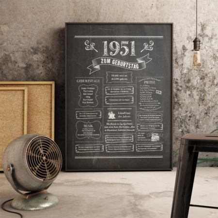 Retro Chalkboard Jahrgangsposter Chronik 1951